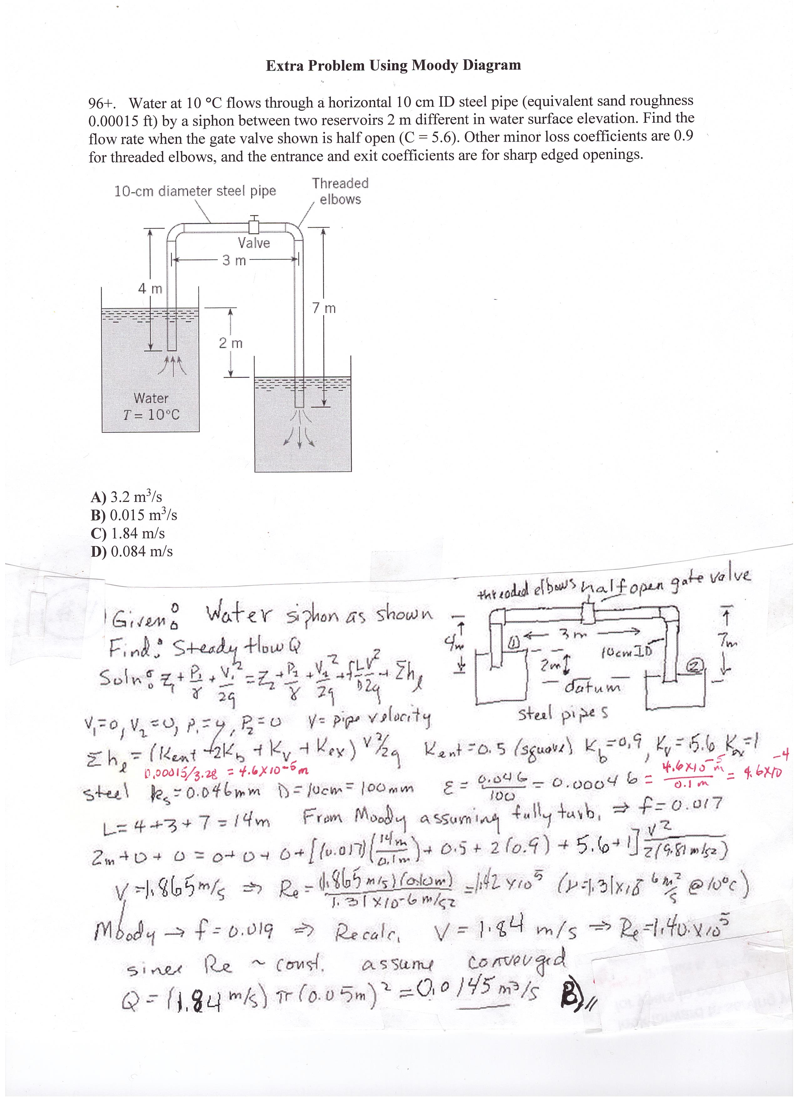 Fe math review problem solutions view solution to moody diagram problem ccuart Choice Image